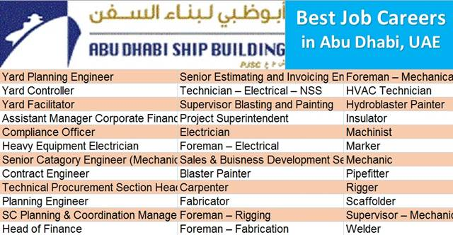 ADSB (Abu Dhabi Ship Building) Job Careers | Direct Recruitment