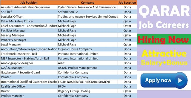 Latest Job Opportunities in QATAR   Hiring Large Number of