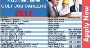 Jobs in Oman Archives - Job Careers