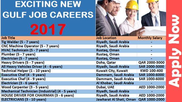 Exciting Job Careers In Uae Ksa Oman Qatar Kuwait Gulf