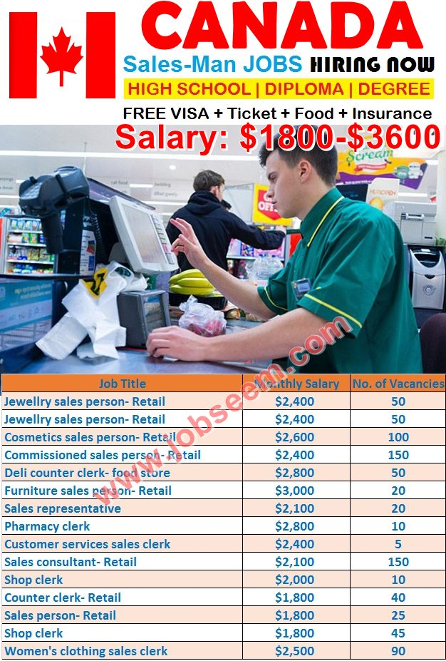 Latest Sales Man Jobs In Canada For Foreigners 2017 2018