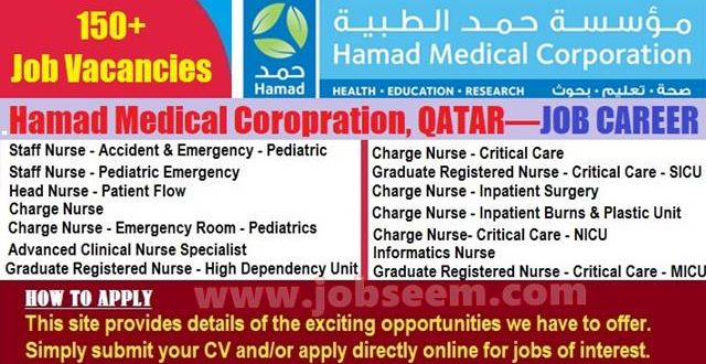 Hamad Medical Corporation Jobs in Qatar | HMC Job Career