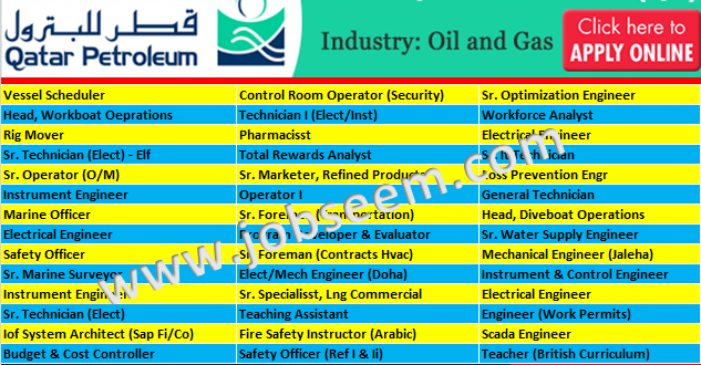 Qatar Petroleum Careers | Qatar Government Jobs | Oil & Gas