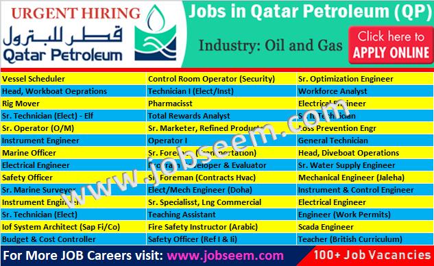 Qatar Petroleum Careers | Qatar Government Jobs | Oil & Gas