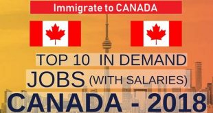 Top 10 Jobs in Demand in Canada With Salary 2018