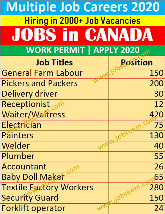 jobs in canada with free visa sponsorship 2019