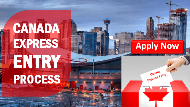 Canada Express Entry Application Process Step-by-Step