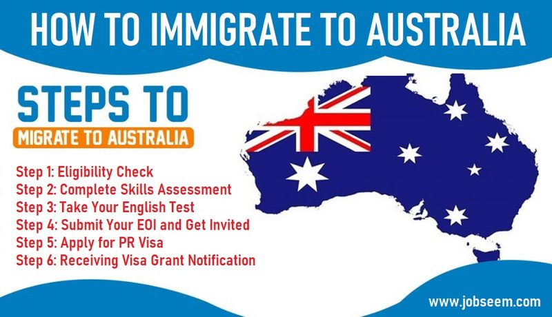 How to Immigrate to Australia Step-by-Step Guide to Get PR Visa